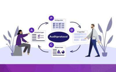Nieuw in de Verzuimapplicatie: Auditprotocol